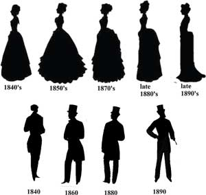 Costume silhouettes from 1850 -1890
